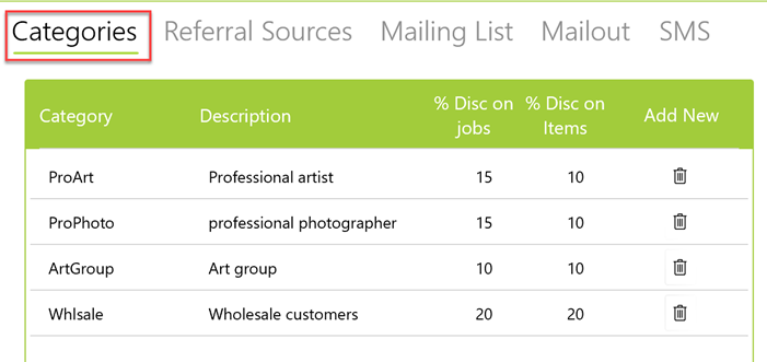 Customer categories