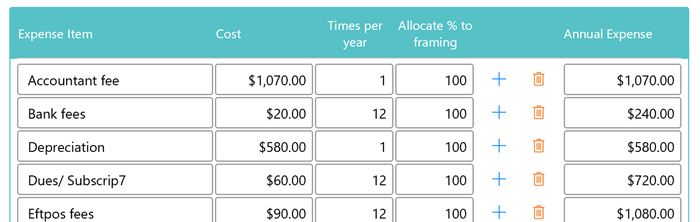 list of annual expenses